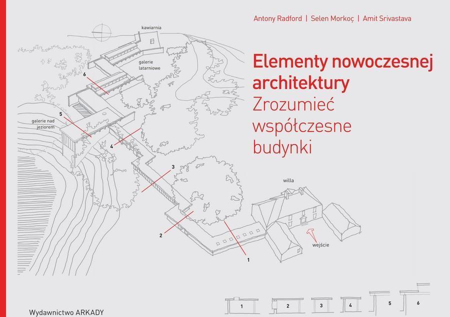 Elementy nowoczesnej architektury. Zrozumieć współczesne budynki